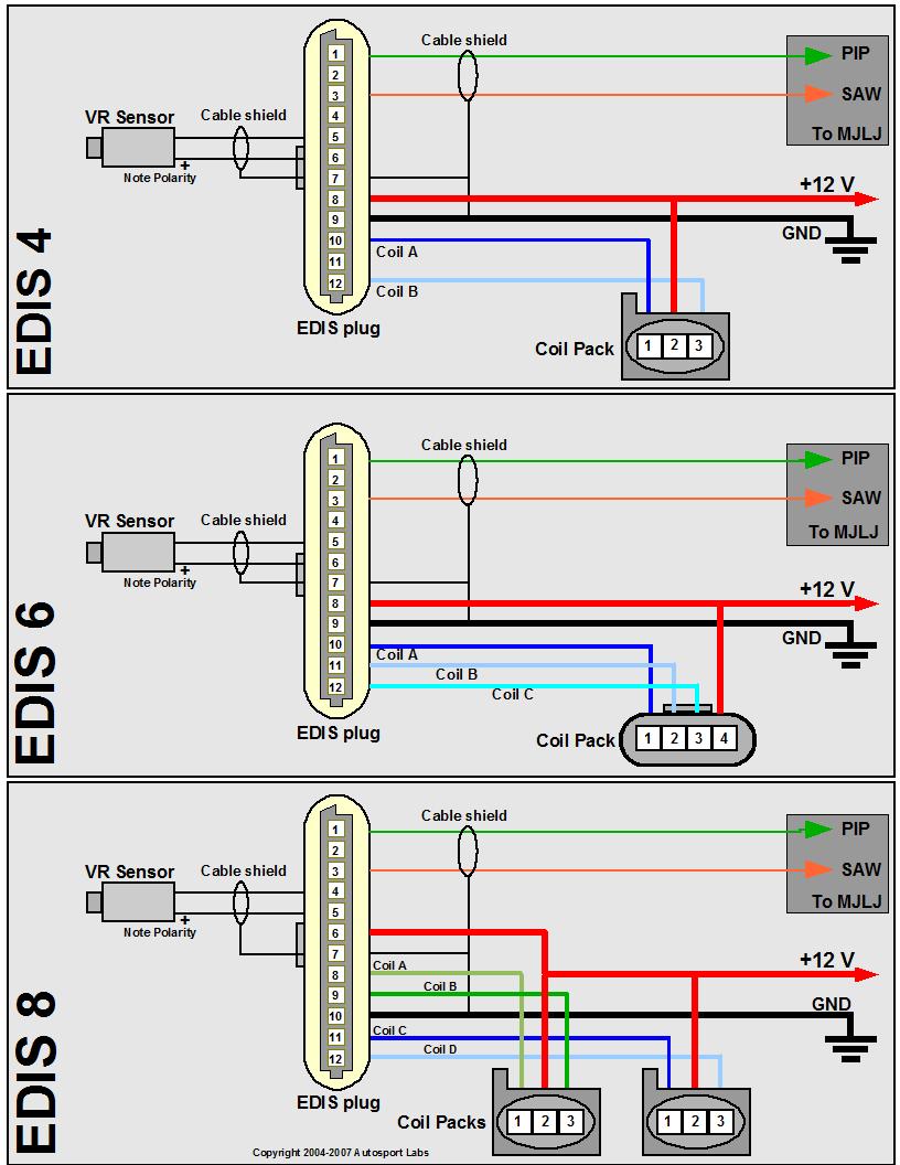 https://content23-foto.inbox.lv/albums/d/dagnis1122/Cz350/EDIS-Module-harness.sized.png